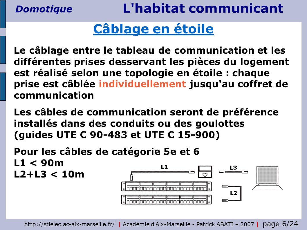 http://stielec.ac-aix-marseille.fr/ | Académie d Aix-Marseille - Patrick ABATI – 2007 | page 7/24 L habitat communicant Domotique - applications à 100 Mhz pour une longueur de 60 m - structure en étoile - câble à 4 paires torsadées - câblage coaxial pour la télévision UHF/VHF Grade 1