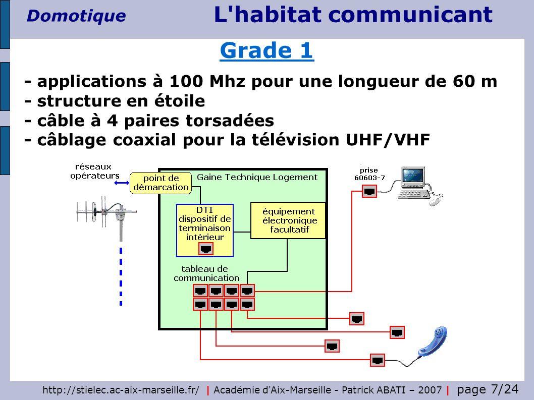 http://stielec.ac-aix-marseille.fr/ | Académie d Aix-Marseille - Patrick ABATI – 2007 | page 8/24 L habitat communicant Domotique - applications à 250 Mhz pour une longueur de 60 m - structure en étoile - câble écranté à 4 paires torsadées - câblage coaxial pour la télévision UHF/VHF Grade 2
