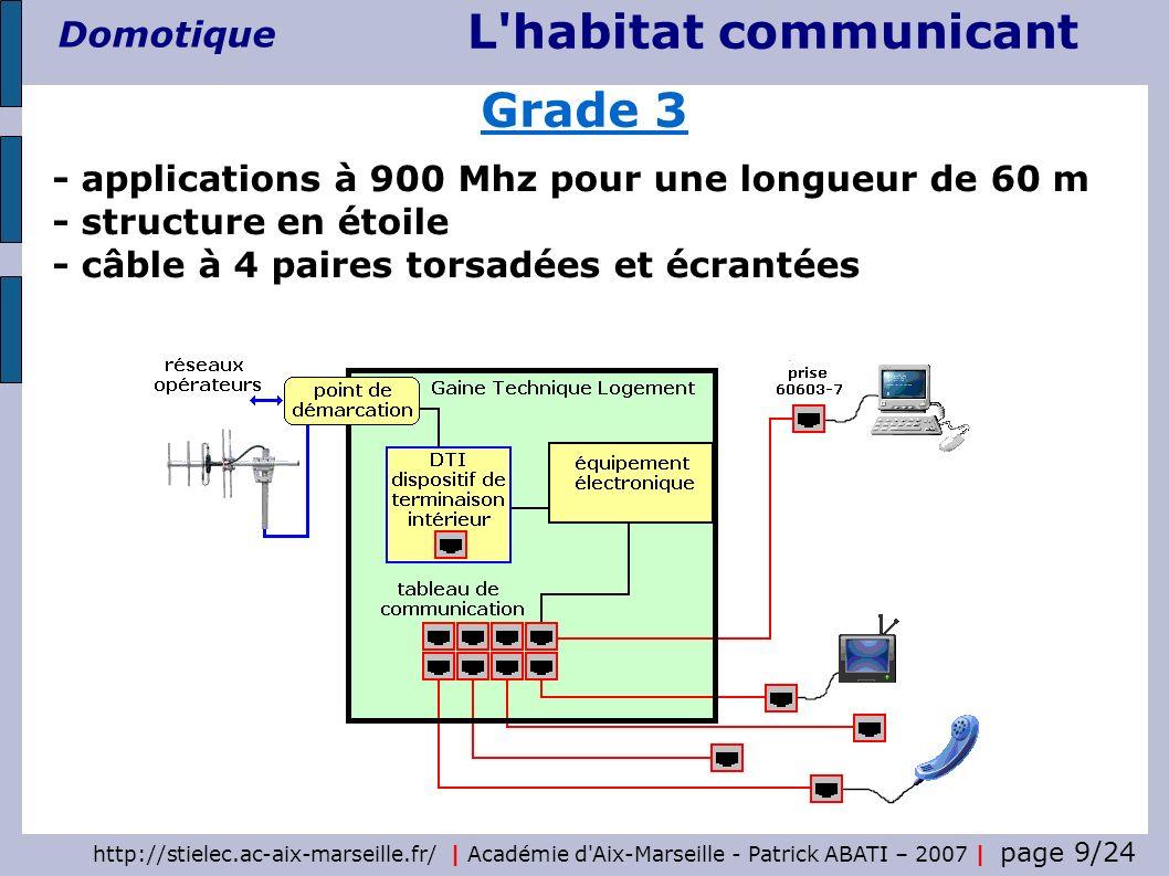 http://stielec.ac-aix-marseille.fr/ | Académie d Aix-Marseille - Patrick ABATI – 2007 | page 10/24 L habitat communicant Domotique - structure en étoile - câble à 2 fibres optiques en plastique ou en silice - téléphonie sur IP uniquement Grade 4