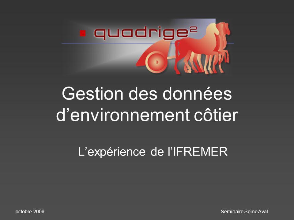 Gestion des données denvironnement côtier Lexpérience de lIFREMER octobre 2009Séminaire Seine Aval