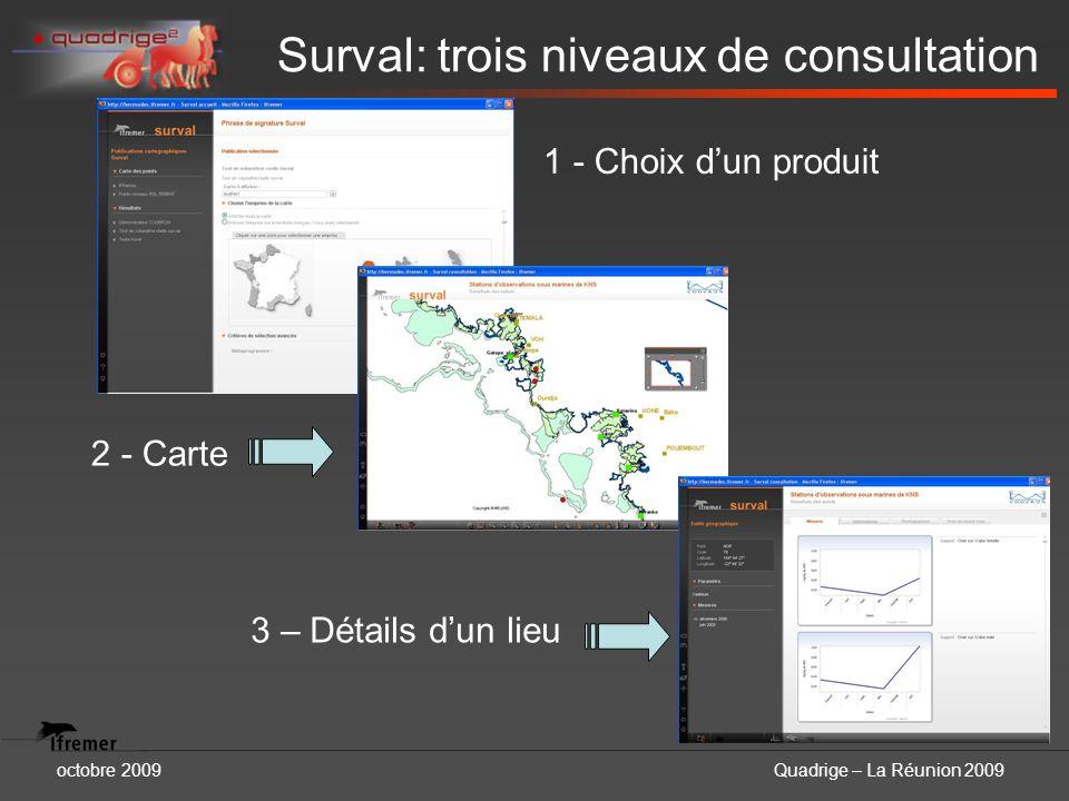 octobre 2009Quadrige – La Réunion 2009 Surval: trois niveaux de consultation 1 - Choix dun produit 2 - Carte 3 – Détails dun lieu
