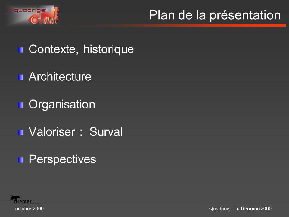 octobre 2009Quadrige – La Réunion 2009 Plan de la présentation Contexte, historique Architecture Organisation Valoriser : Surval Perspectives