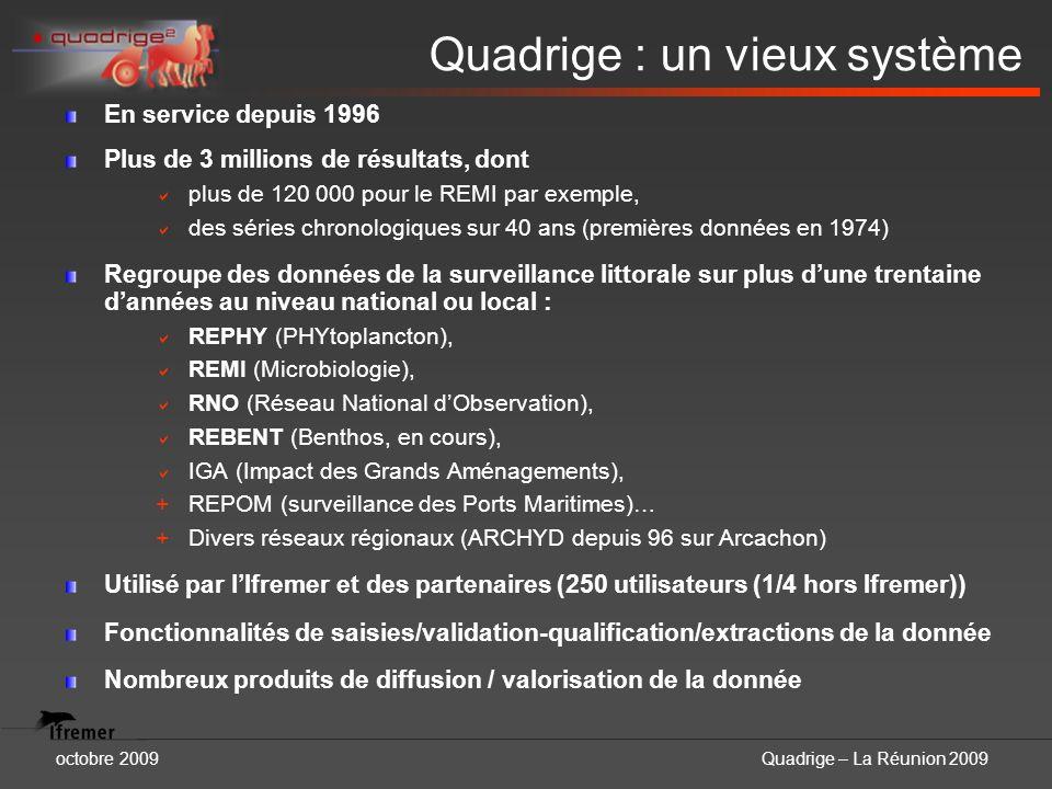 octobre 2009Quadrige – La Réunion 2009 Quadrige : un vieux système En service depuis 1996 Plus de 3 millions de résultats, dont plus de 120 000 pour l