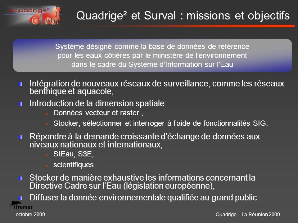 octobre 2009Quadrige – La Réunion 2009 Quadrige² et Surval : missions et objectifs Intégration de nouveaux réseaux de surveillance, comme les réseaux