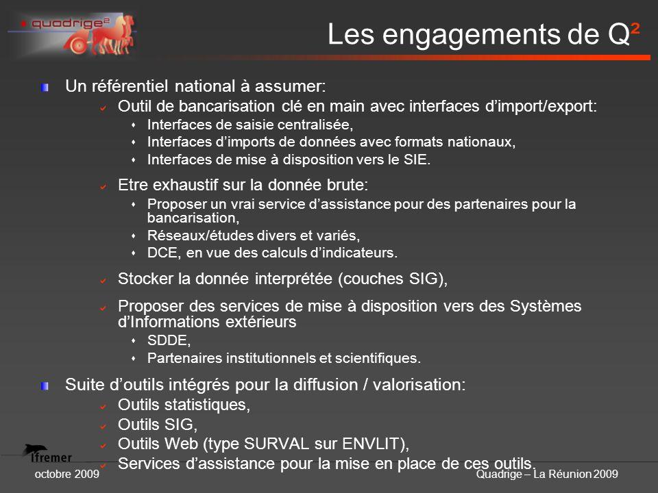 octobre 2009Quadrige – La Réunion 2009 Les engagements de Q² Un référentiel national à assumer: Outil de bancarisation clé en main avec interfaces dim