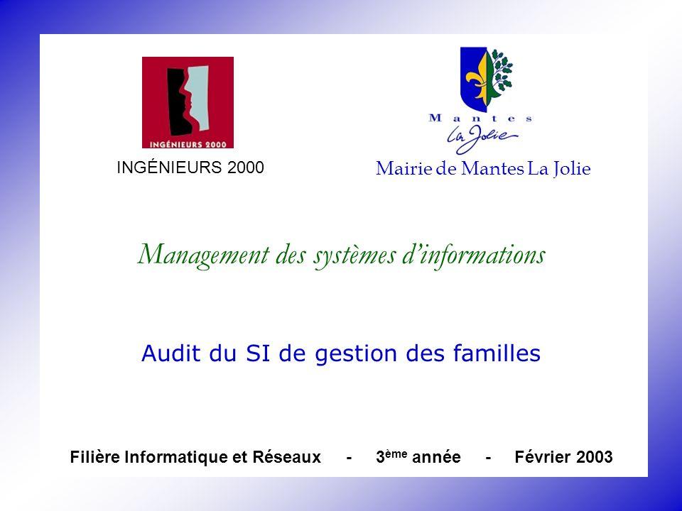 Management des systèmes dinformations Audit du SI de gestion des familles Filière Informatique et Réseaux - 3 ème année - Février 2003 Mairie de Mantes La Jolie INGÉNIEURS 2000