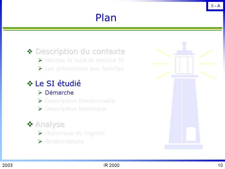 IR 200092003 Des prestations aux familles I - B Activités périscolaires (800 insc.