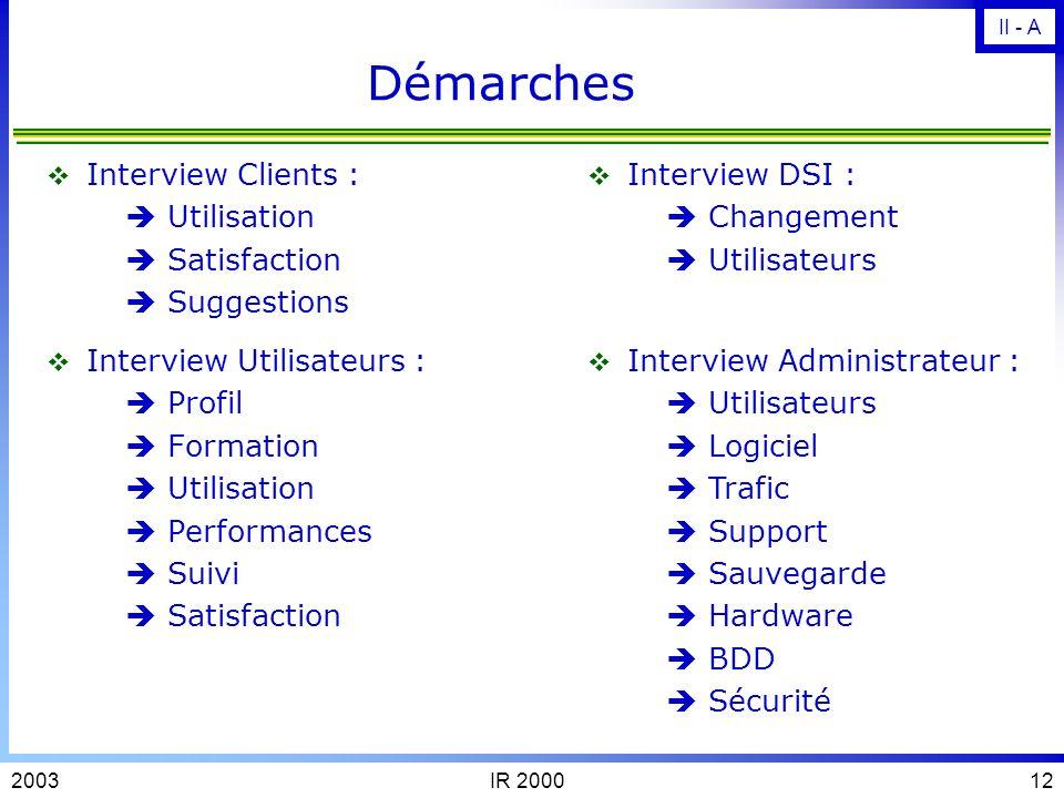 IR 2000112003 Démarches Prise de contact : Validation par DSI Demande autorisation DR (audit SI) Interviews : Utilisateurs + Clients DSI + administrateur II - A