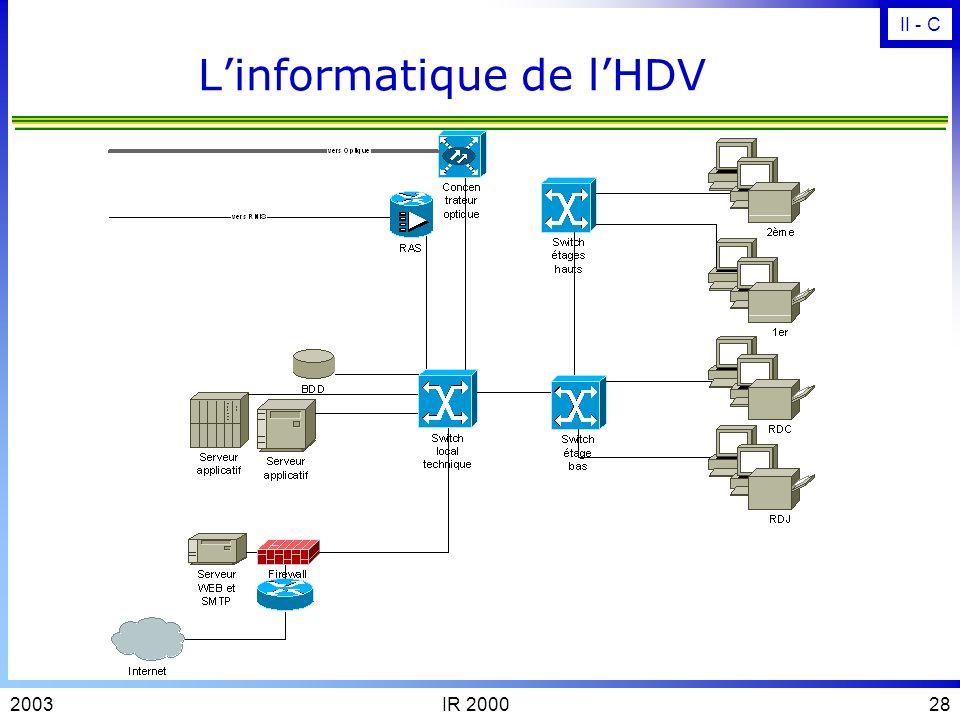 IR 2000272003 Larchitecture réseau II - C