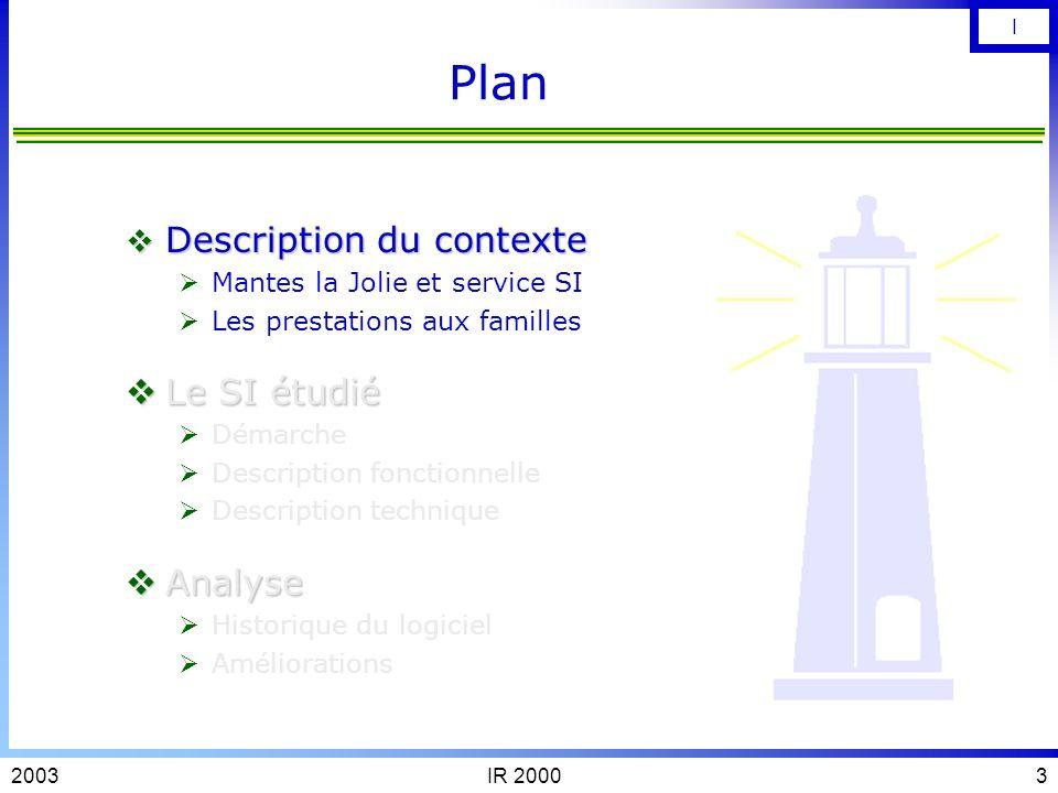IR 2000232003 Description fonctionnelle Saisie des informations par laccueil II - B