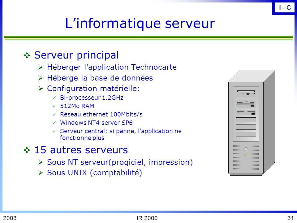 IR 2000302003 Linformatique cliente Tous: Fujitsu/Siemens, 2.4GHz, 128Mo RAM Administration VNC Client Windows 2000 Saisie Windows 98 VNC Consultation Windows 98 VNC II - C