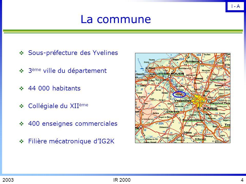 IR 200042003 La commune I - A Sous-préfecture des Yvelines 3 ème ville du département 44 000 habitants Collégiale du XII ème 400 enseignes commerciales Filière mécatronique dIG2K