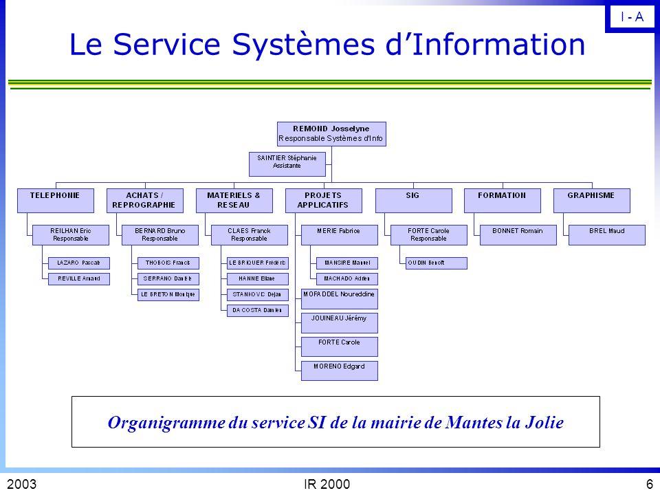 IR 200062003 Le Service Systèmes dInformation Organigramme du service SI de la mairie de Mantes la Jolie I - A