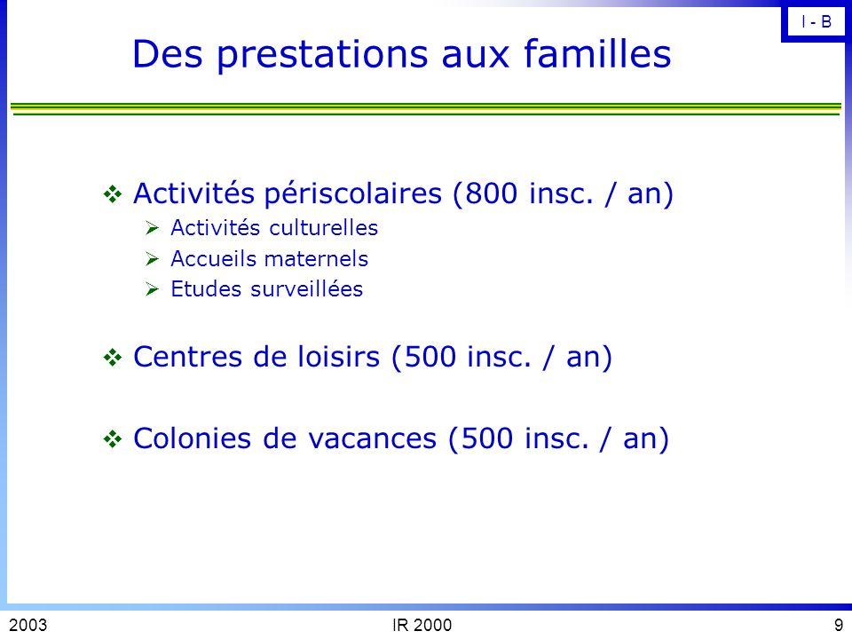 IR 200082003 7500 enfants scolarisés Effectifs scolaires par section en 2003 I - B