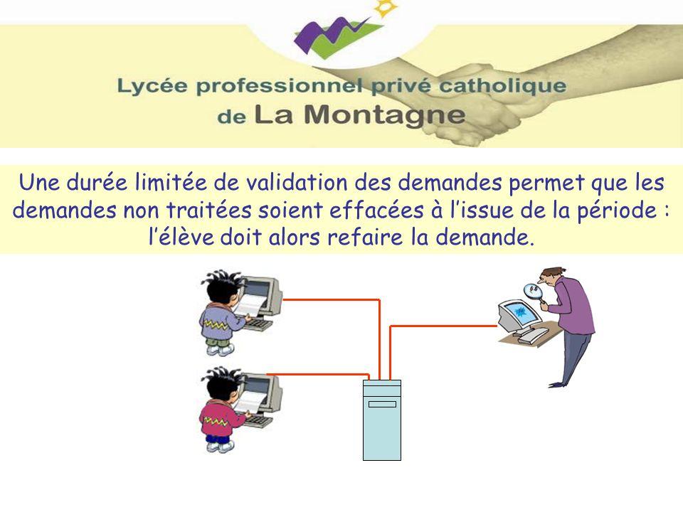 Une durée limitée de validation des demandes permet que les demandes non traitées soient effacées à lissue de la période : lélève doit alors refaire l