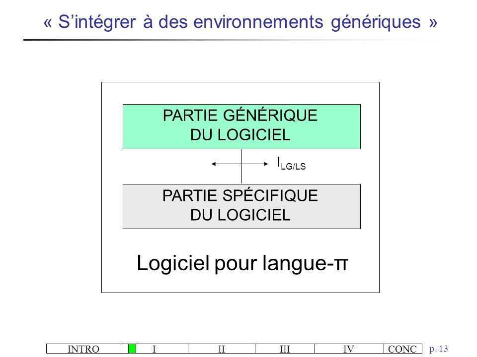 INTROIIIIIIIVCONC p. 13 « Sintégrer à des environnements génériques » PARTIE GÉNÉRIQUE DU LOGICIEL PARTIE SPÉCIFIQUE DU LOGICIEL I LG/LS Logiciel pour