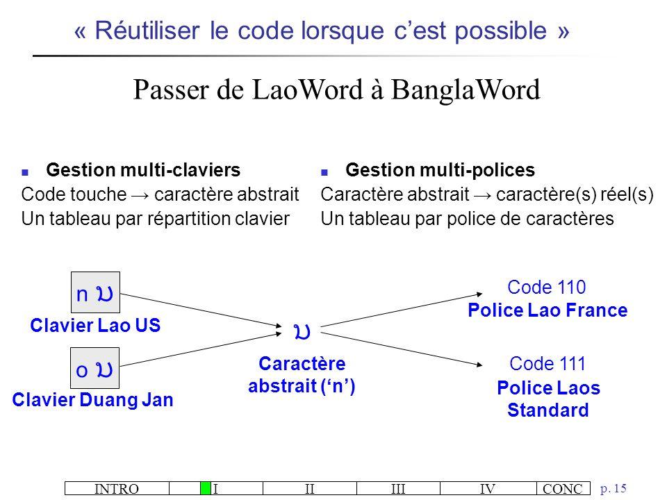 INTROIIIIIIIVCONC p. 15 Gestion multi-polices Caractère abstrait caractère(s) réel(s) Un tableau par police de caractères « Réutiliser le code lorsque
