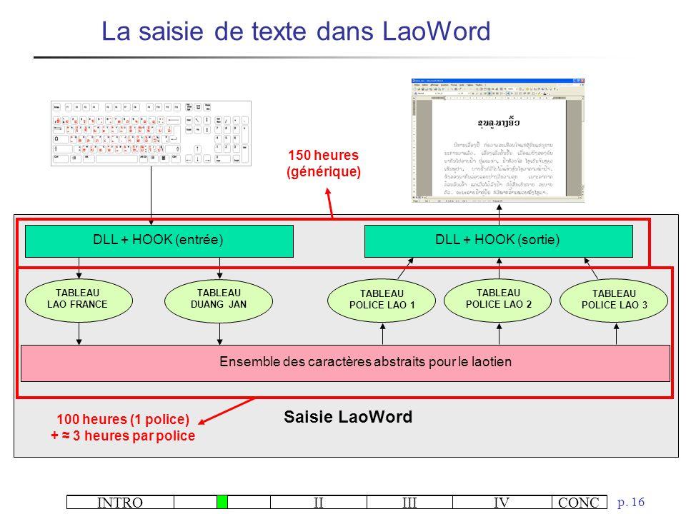 INTROIIIIIIIVCONC p. 16 La saisie de texte dans LaoWord TABLEAU LAO FRANCE TABLEAU POLICE LAO 2 Ensemble des caractères abstraits pour le laotien TABL