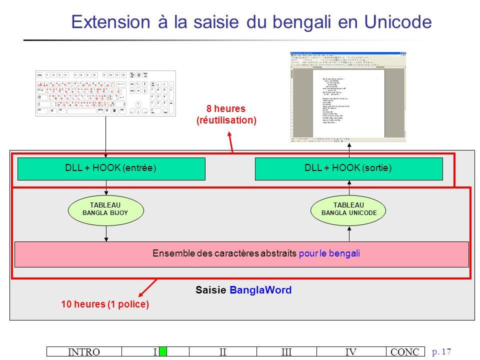 INTROIIIIIIIVCONC p. 17 Extension à la saisie du bengali en Unicode TABLEAU BANGLA BIJOY TABLEAU BANGLA UNICODE Ensemble des caractères abstraits pour