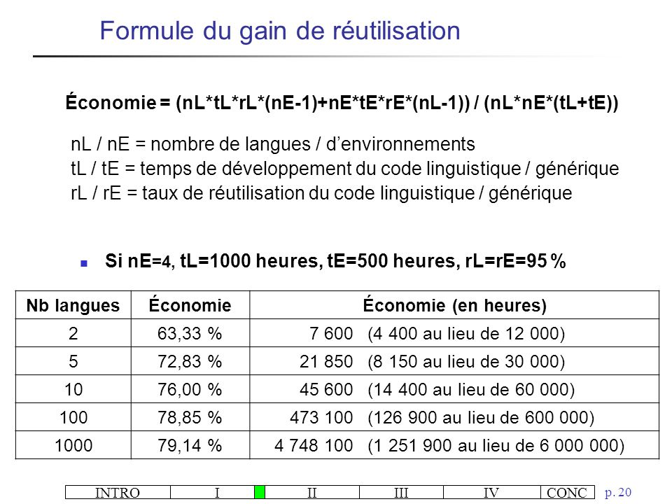 INTROIIIIIIIVCONC p. 20 nL / nE = nombre de langues / denvironnements tL / tE = temps de développement du code linguistique / générique rL / rE = taux