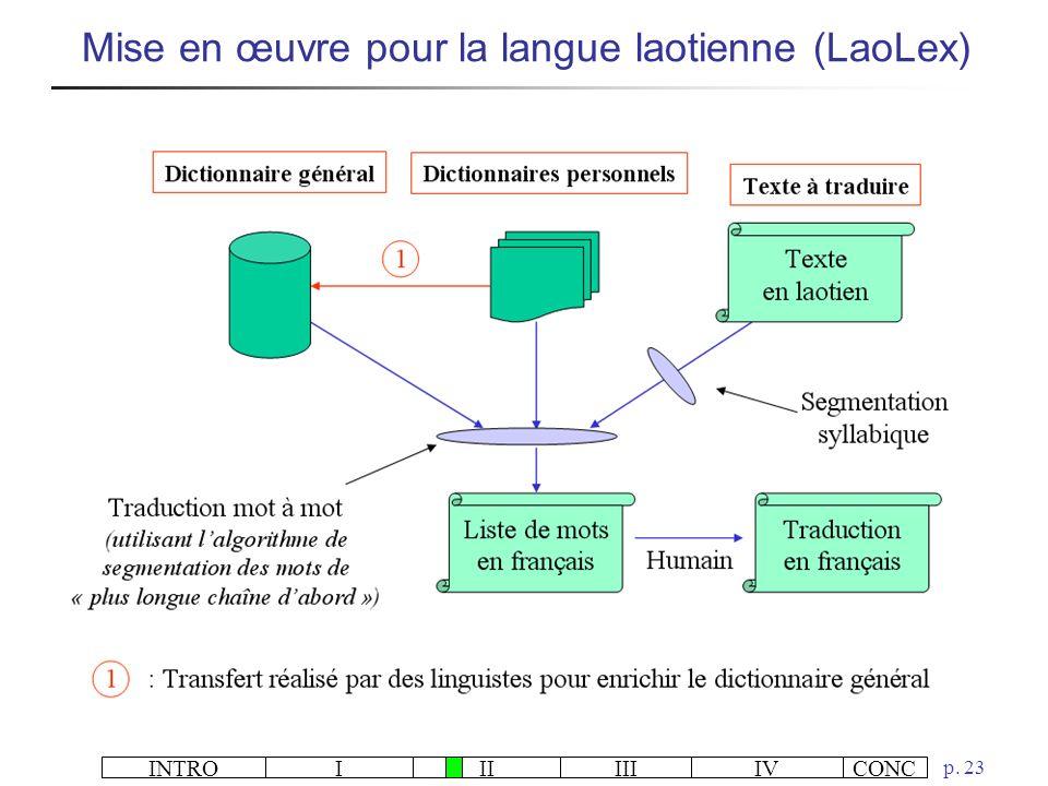 INTROIIIIIIIVCONC p. 23 Mise en œuvre pour la langue laotienne (LaoLex)