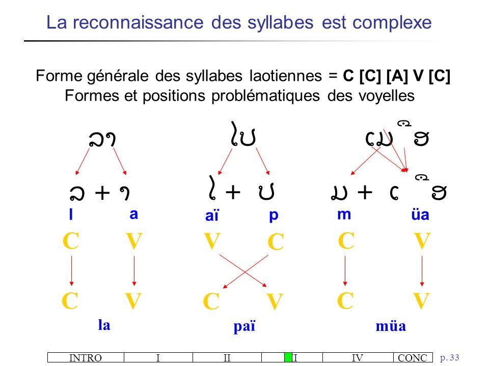 INTROIIIIIIIVCONC p. 33 La reconnaissance des syllabes est complexe + + + C V C V C V Forme générale des syllabes laotiennes = C [C] [A] V [C] Formes