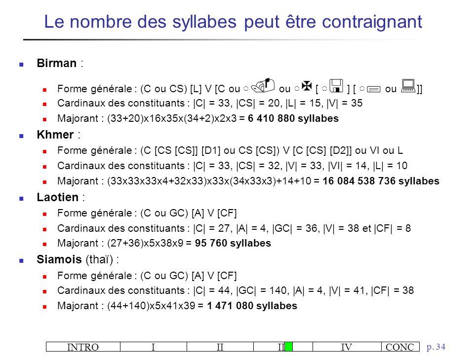 INTROIIIIIIIVCONC p. 34 Le nombre des syllabes peut être contraignant Birman : Forme générale : (C ou CS) [L] V [C ou. ou X [ < ] [ ; ou : ]] Cardinau