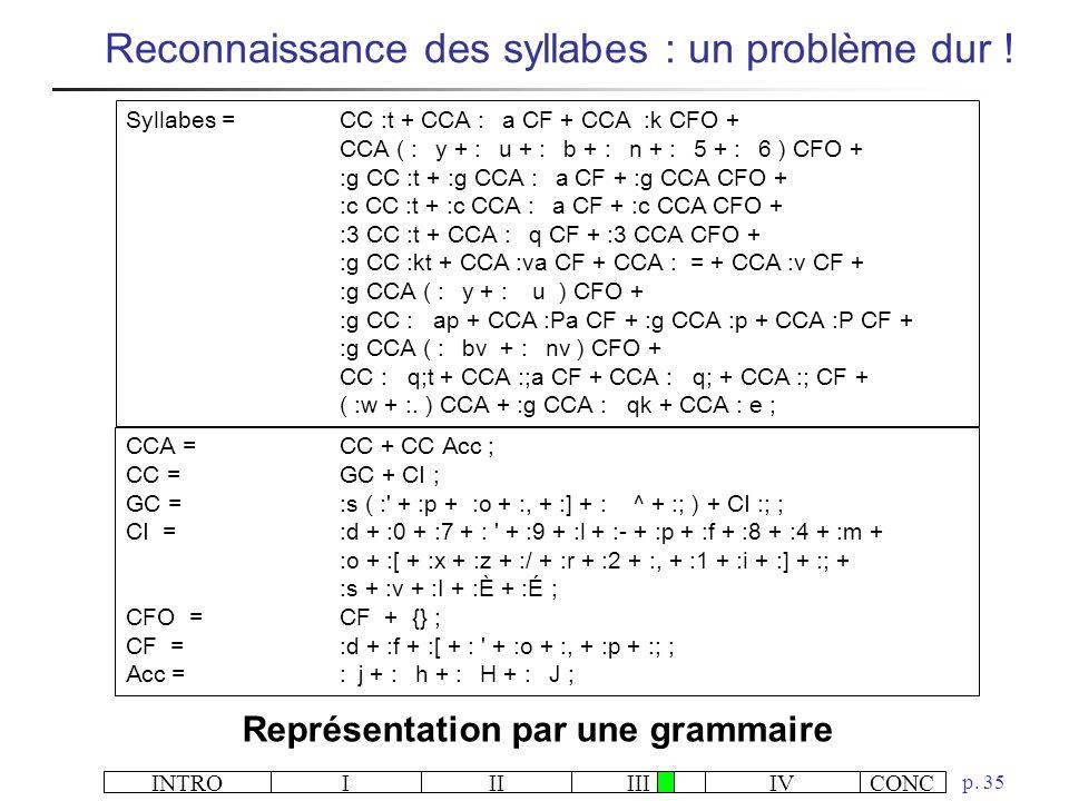 INTROIIIIIIIVCONC p. 35 Reconnaissance des syllabes : un problème dur ! Représentation par une grammaire Syllabes =CC : t + CCA : a CF + CCA : k CFO +