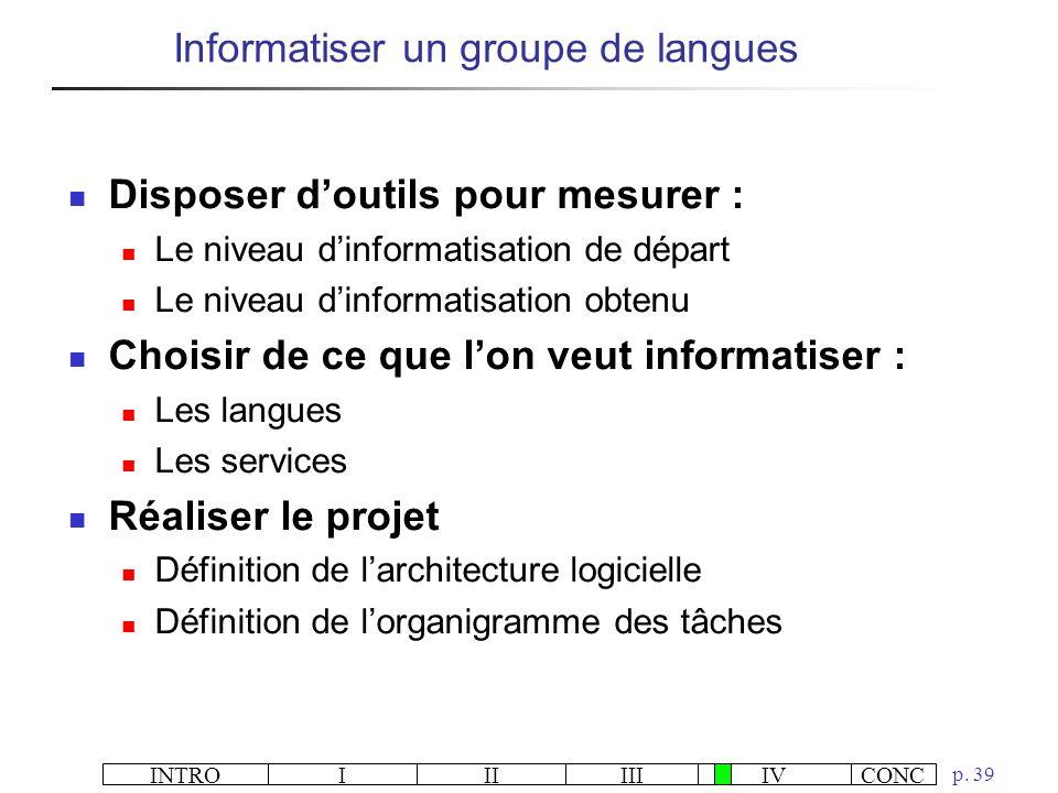 INTROIIIIIIIVCONC p. 39 Disposer doutils pour mesurer : Le niveau dinformatisation de départ Le niveau dinformatisation obtenu Choisir de ce que lon v