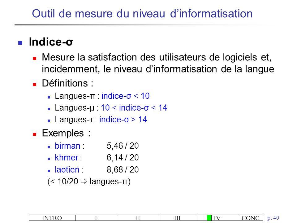 INTROIIIIIIIVCONC p. 40 Indice-σ Mesure la satisfaction des utilisateurs de logiciels et, incidemment, le niveau dinformatisation de la langue Définit