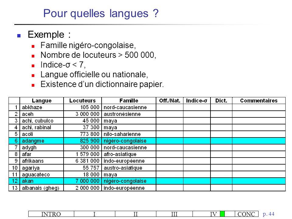 INTROIIIIIIIVCONC p. 44 Pour quelles langues ? Exemple : Famille nigéro-congolaise, Nombre de locuteurs > 500 000, Indice-σ < 7, Langue officielle ou