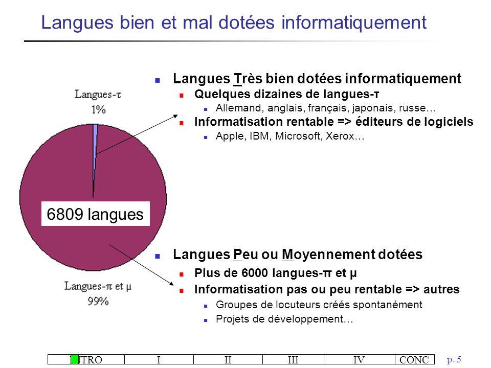 INTROIIIIIIIVCONC p. 5 Langues bien et mal dotées informatiquement 6809 langues Langues Très bien dotées informatiquement Quelques dizaines de langues