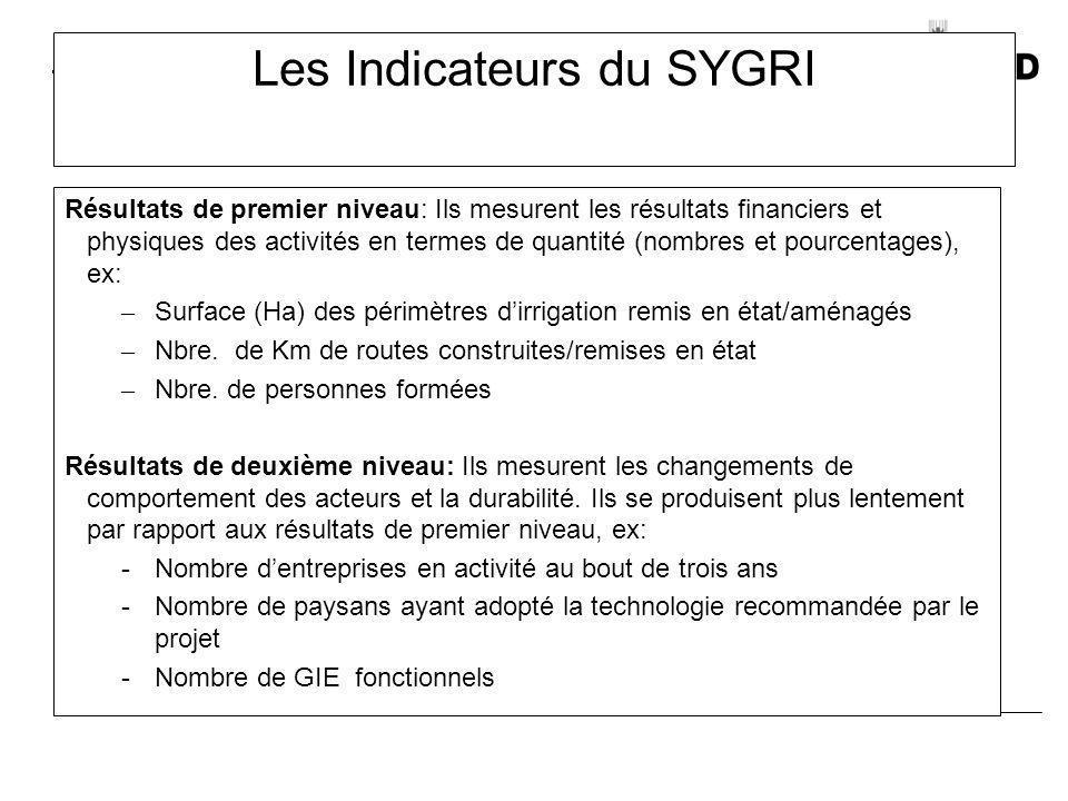 Les Indicateurs du SYGRI Résultats de premier niveau: Ils mesurent les résultats financiers et physiques des activités en termes de quantité (nombres