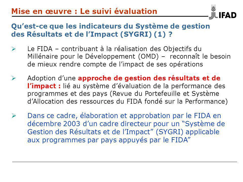 SYGRI Niveau 2 Mise en œuvre : Le suivi évaluation Quest-ce que les indicateurs du Système de gestion des Résultats et de lImpact (SYGRI) (1) ? Le FID