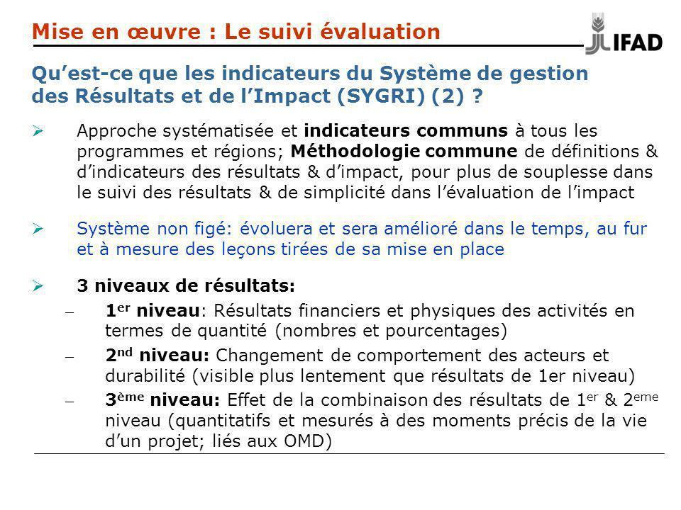 SYGRI Niveau 2 Mise en œuvre : Le suivi évaluation Quest-ce que les indicateurs du Système de gestion des Résultats et de lImpact (SYGRI) (2) ? Approc