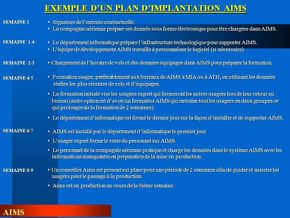 AIMS EXEMPLE DUN PLAN DIMPLANTATION AIMS SEMAINE 1 SEMAINE 1-4 SEMAINE 2-3 SEMAINE 4-5 SEMAINE 6-7 SEMAINE 8-9 Signature de lentente contractuelle. Si