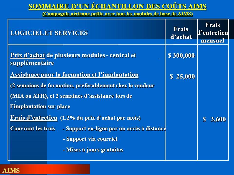 AIMS SOMMAIRE DUN ÉCHANTILLON DES COÛTS AIMS (Compagnie aérienne petite avec tous les modules de base de AIMS) Frais dachat Frais dentretien mensuel L