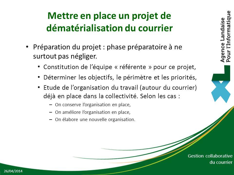 Gestion collaborative du courrier Mettre en place un projet de dématérialisation du courrier Préparation du projet : phase préparatoire à ne surtout p