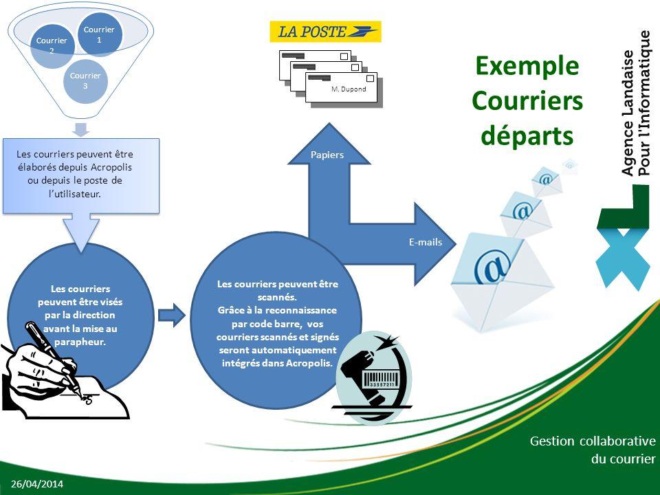 Gestion collaborative du courrier Exemple Courriers départs 26/04/2014 Courrier 3 Courrier 2 Courrier 1 Les courriers peuvent être élaborés depuis Acr