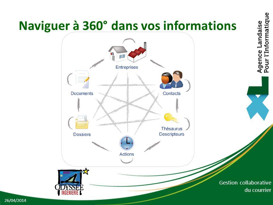 Gestion collaborative du courrier Naviguer à 360° dans vos informations 26/04/2014