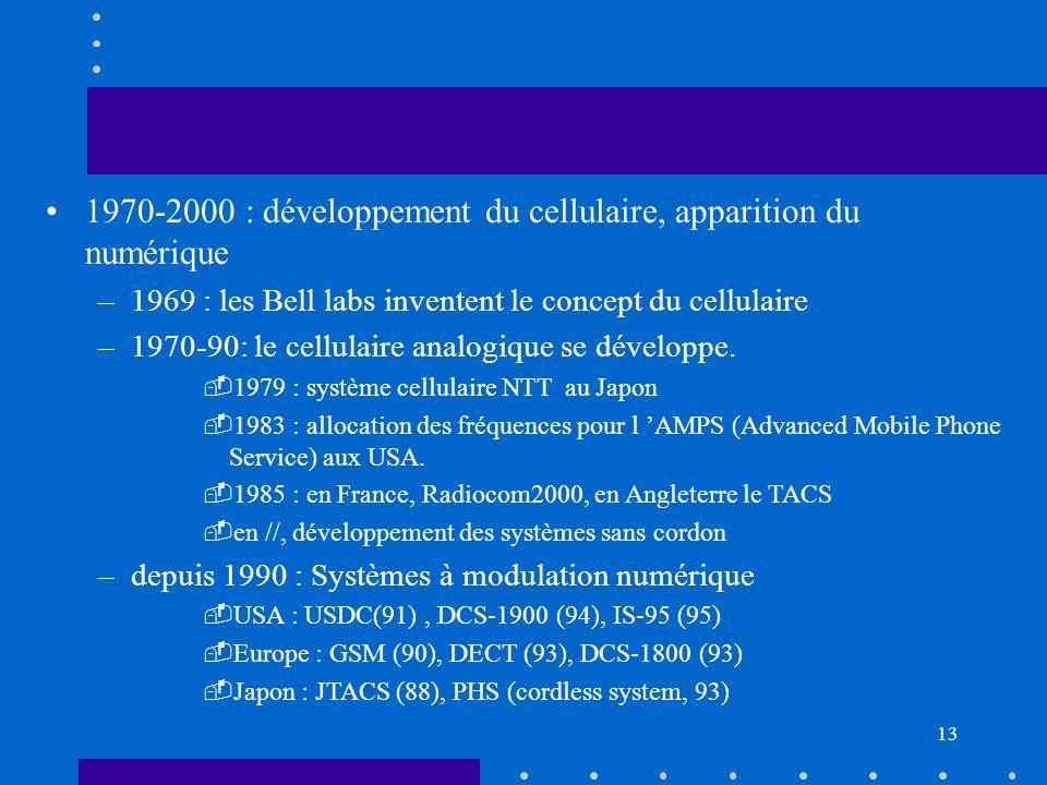 12 1930-70 : augmentation de la bande de fréquence et mise en place de réseaux radio en modulation de fréquence. Satellites –1935 : 4 liaisons télépho