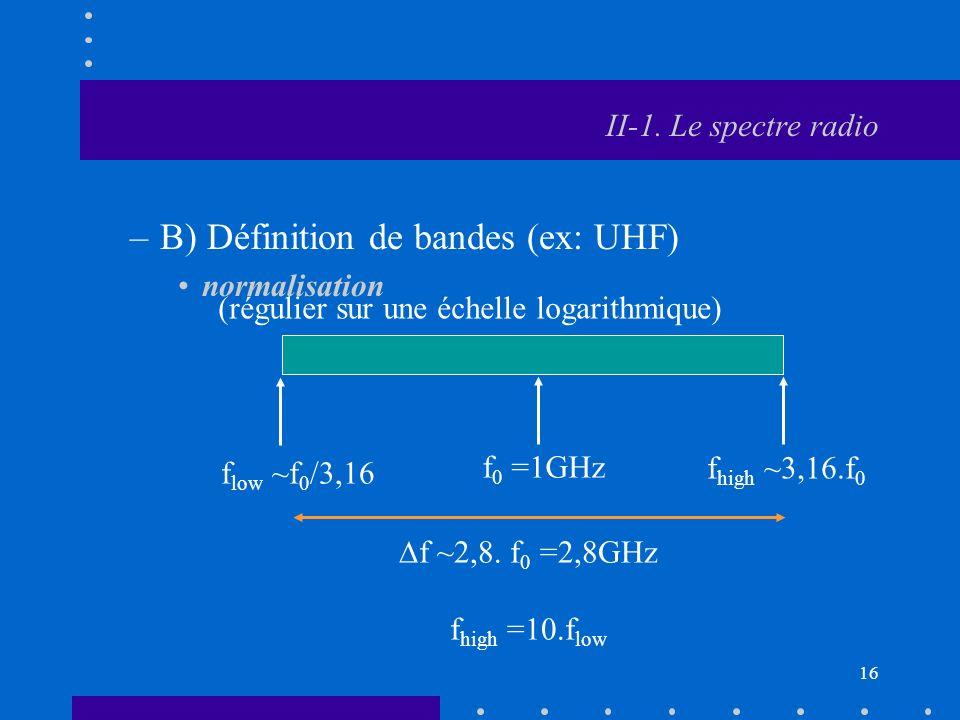 15 III-Le spectre électromagnétique C est une denrée rare à partager –Nécessité d attribuer une bande de fréquences pour 1 application donnée –Adapter