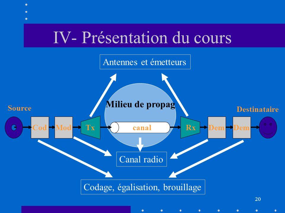 19 CEPT France (ART)... ETSI - Rapports -Recommandations -Décisions opérateurs constructeurs administration TC STC... - standards (ETS) - rapports (ET