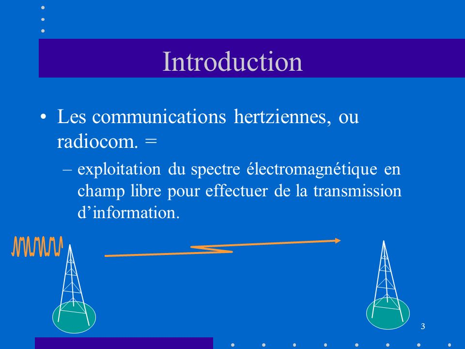 2 Les communications hertziennes Jean-Claude Bellocq CITI Dept TELECOM, INSA BAYONNE