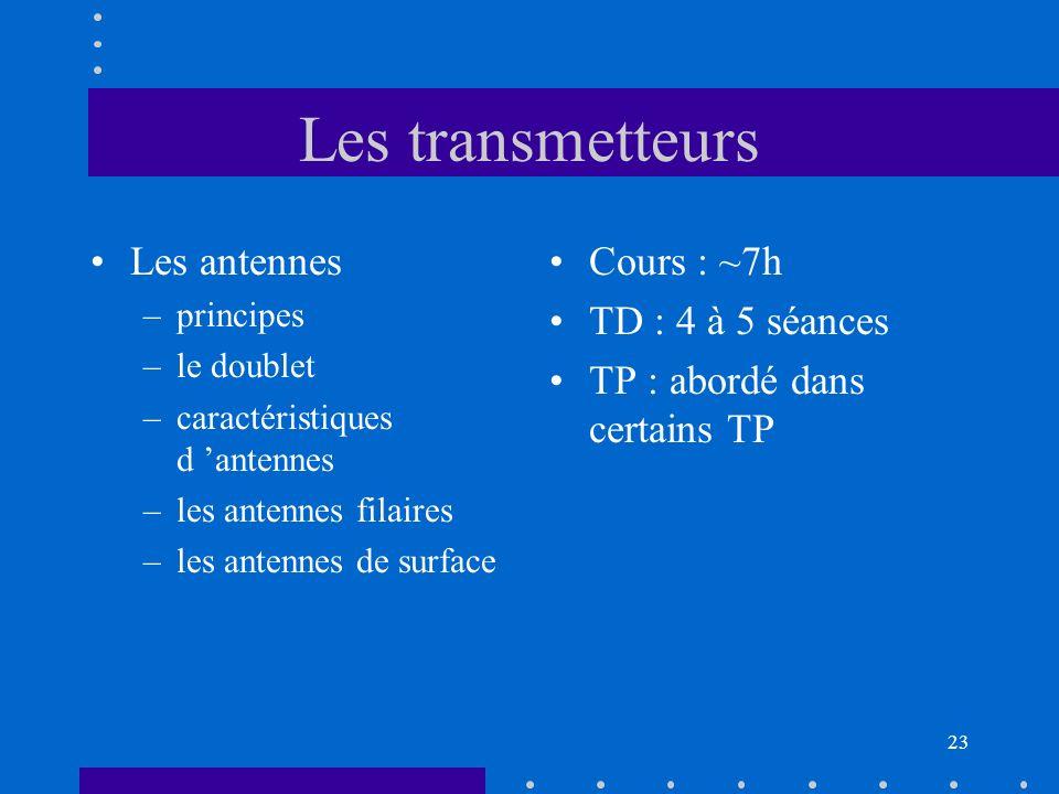 22 Les transmetteurs A feeder A Gain dantenne Affaiblis- sement Gain dantenne Bruit additif