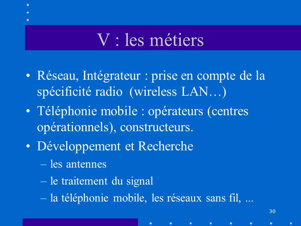 29 Les systèmes Les ponts radio La diffusion TV / radio Transmissions satellites la BLR Le cellulaire le DECT WiFi Cours : ~4h –(2h Bouygues Tel.) TD