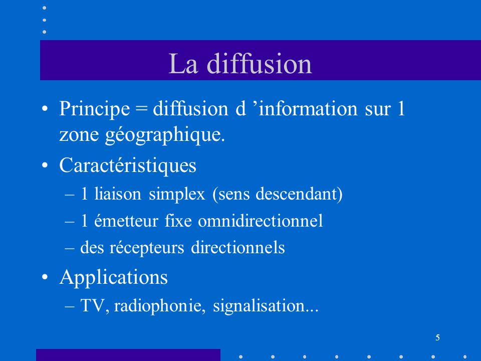 4 I-Les applications La diffusion La liaison point à point Laccès fixe Les radio-mobiles Les réseaux cellulaires