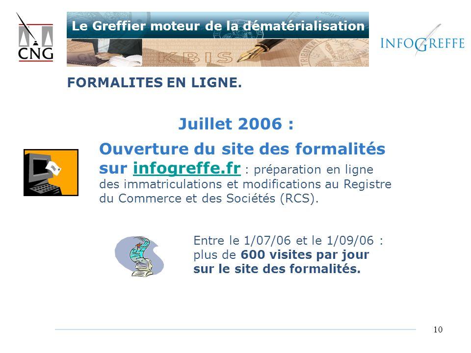 10 FORMALITES EN LIGNE. Juillet 2006 : Ouverture du site des formalités sur infogreffe.fr : préparation en ligneinfogreffe.fr des immatriculations et