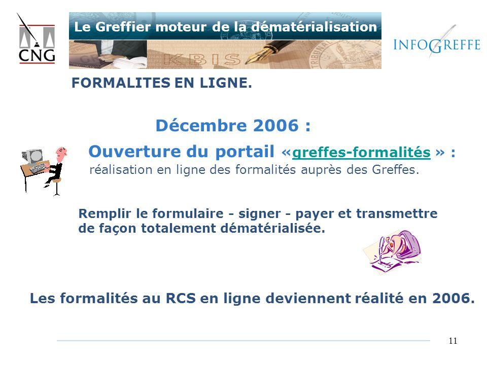 11 FORMALITES EN LIGNE. Décembre 2006 : Ouverture du portail «greffes-formalités » :greffes-formalités réalisation en ligne des formalités auprès des