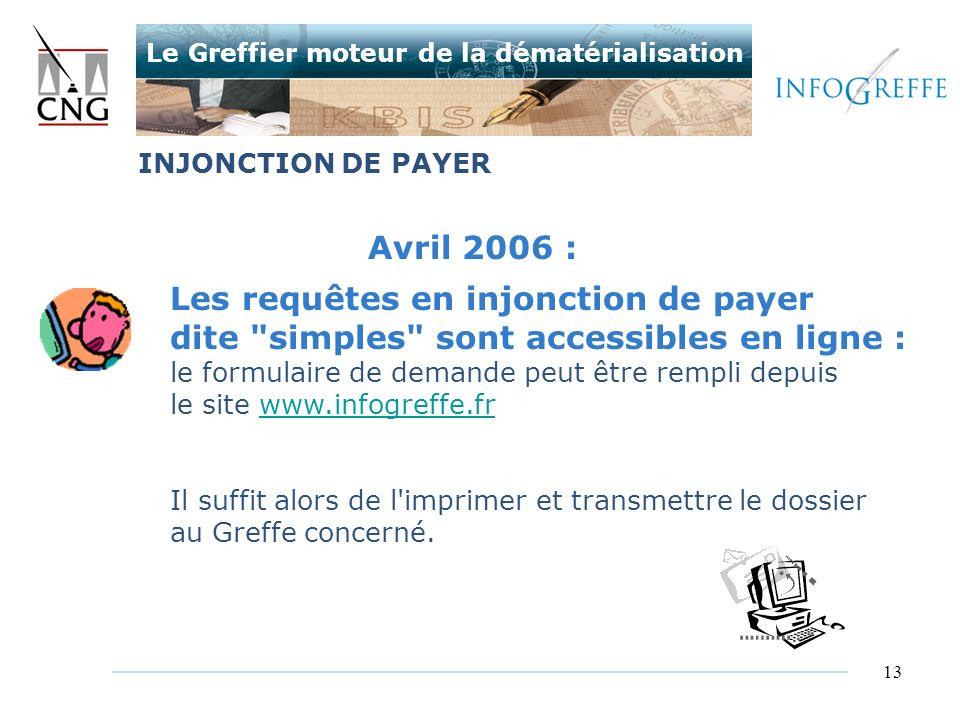13 Avril 2006 : Les requêtes en injonction de payer dite
